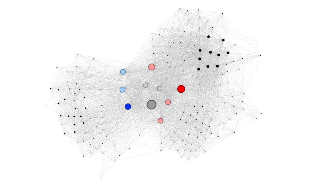 Maillage interne : utiliser la visualisation 2D sous Gephi
