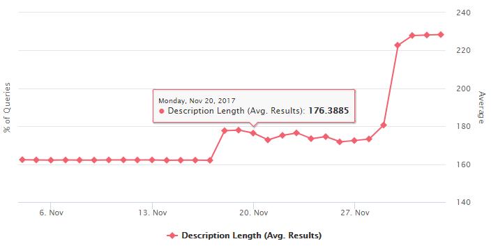 Augmentation de la longueur des Snippets - Google.com