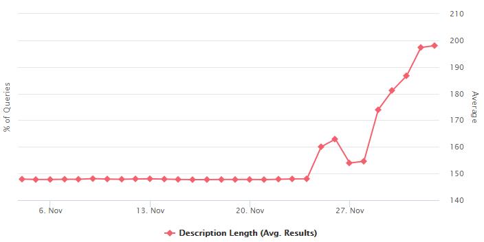 Augmentation de la longueur des Snippets - Google.fr